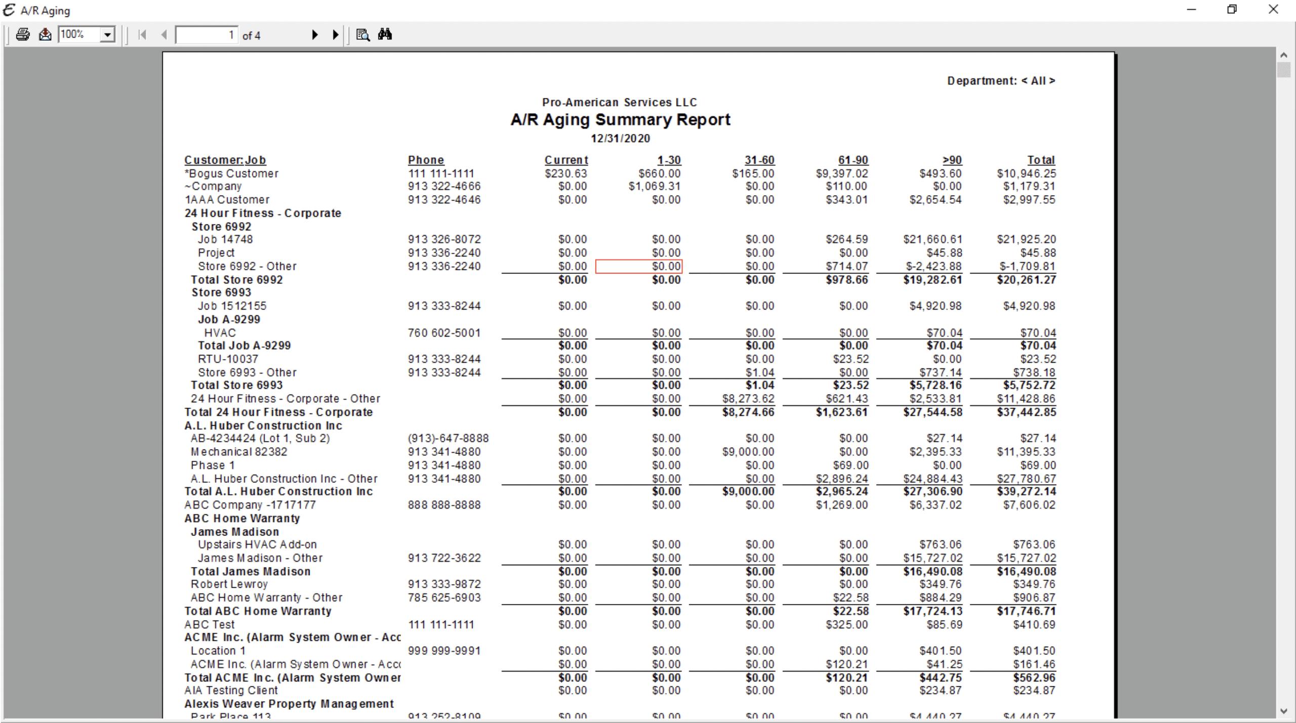 A/R Aging Summary PDF