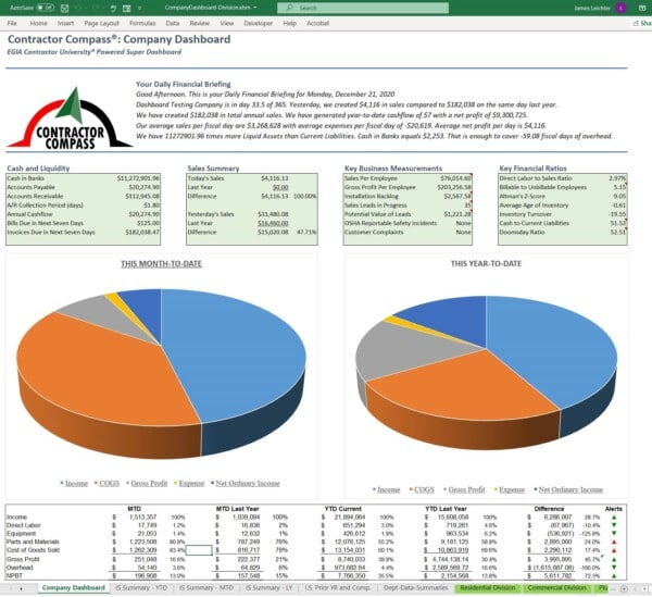 Contractor Compass Reporting