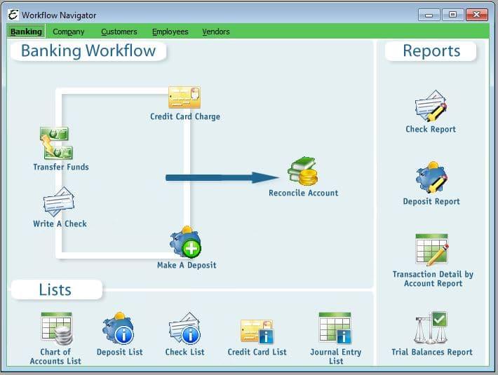 Banking Workflow Navigator