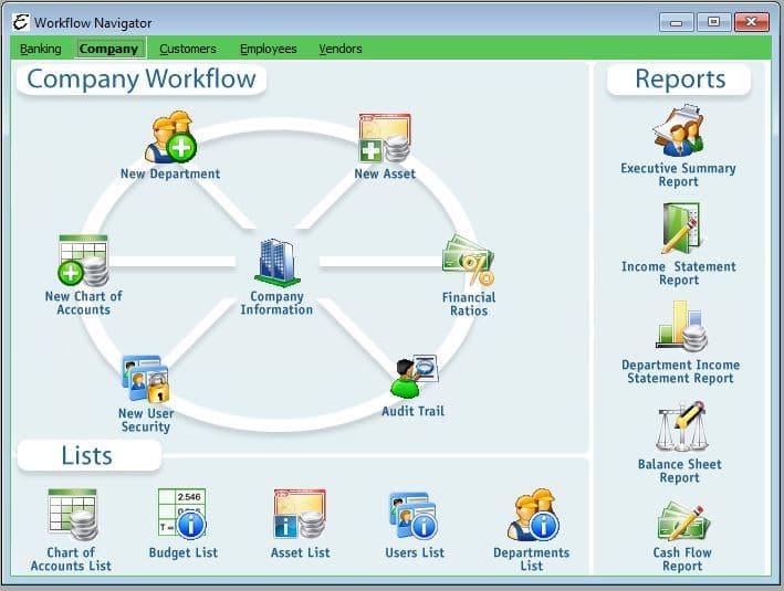 Company Workflow Navigator