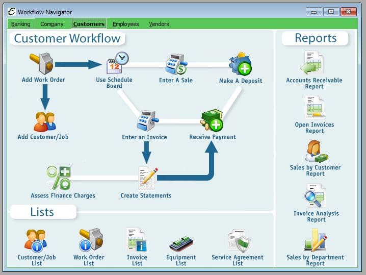 Customer Workflow Navigator