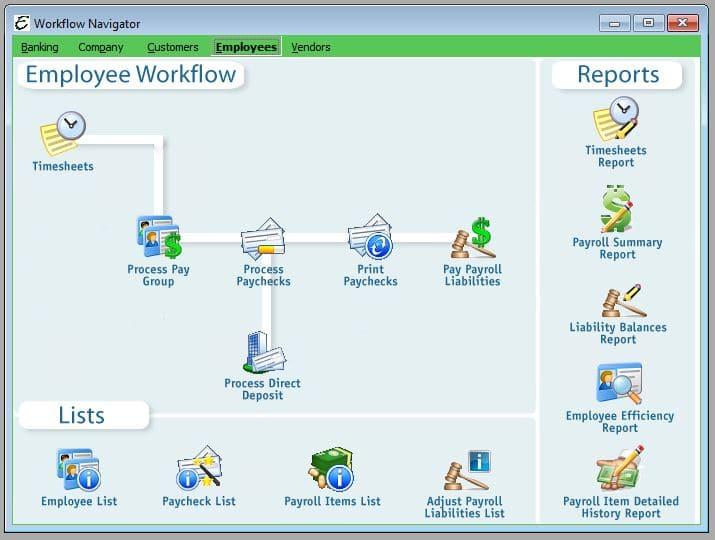 Employee Workflow Navigator