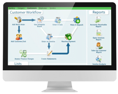 Total Office Manager Customer Workflow